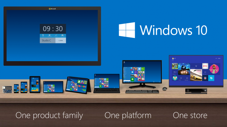 Windows 10: Predictions vs Reality